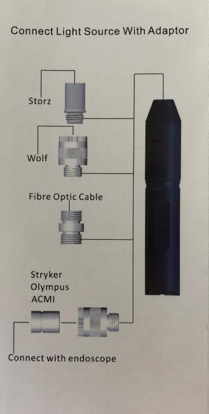 LED Light Source Endoscope Connectors